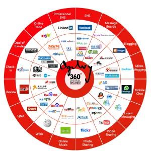 Social_Media_in_China