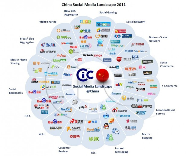 the mass media in china [20] rights related to mass media law such as the right to government.