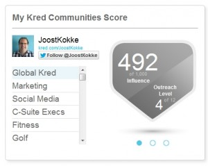 Kred communities